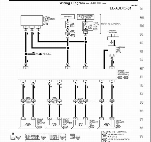 nissan s15 stereo wiring diagram nissan wiring diagrams installations rh imovo co S12 Silvia Silvia S14